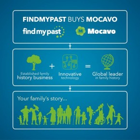 Findmypast and Mocavo